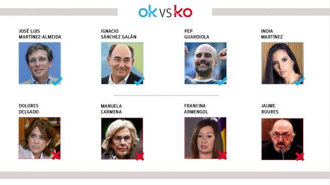 Los OK y KO del miércioles, 12 de mayo