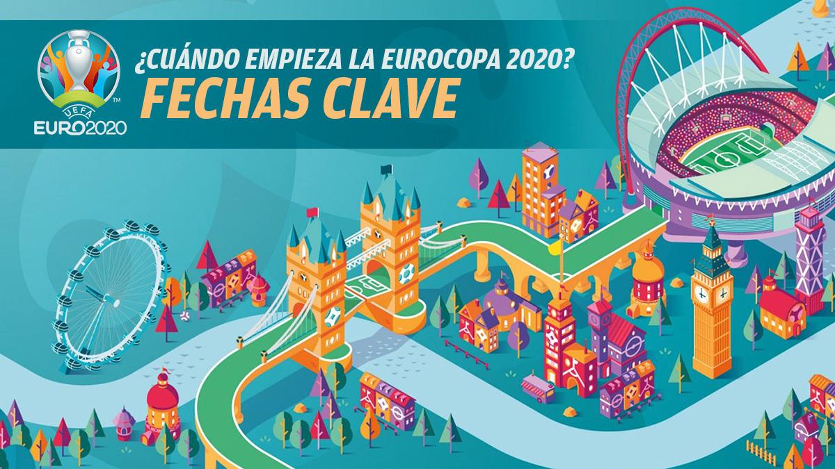 Las fechas clave de la Eurocopa 2020.