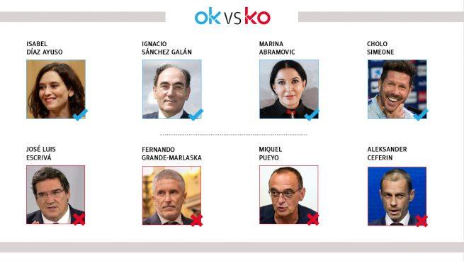 Los OK y KO del jueves, 13 de mayo