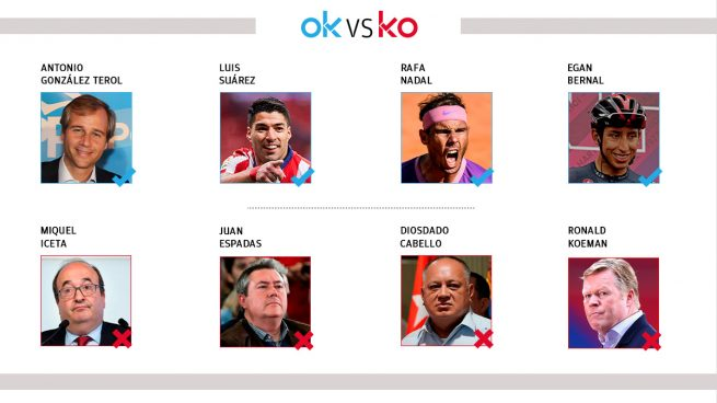 Los OK y KO del lunes, 17 de mayo