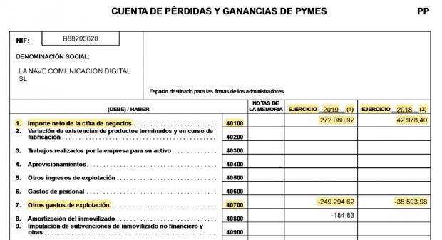 Balance económico de la sociedad La Nave Comunicación Digital SL.