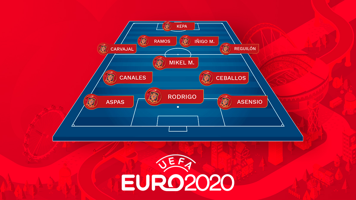 El once de los ausentes de la lista de España.