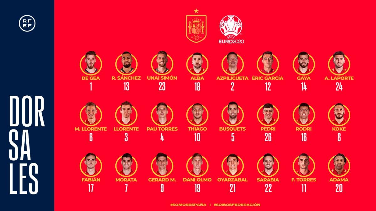 Los dorsales de la Selección para la Eurocopa. (@sefutbol)