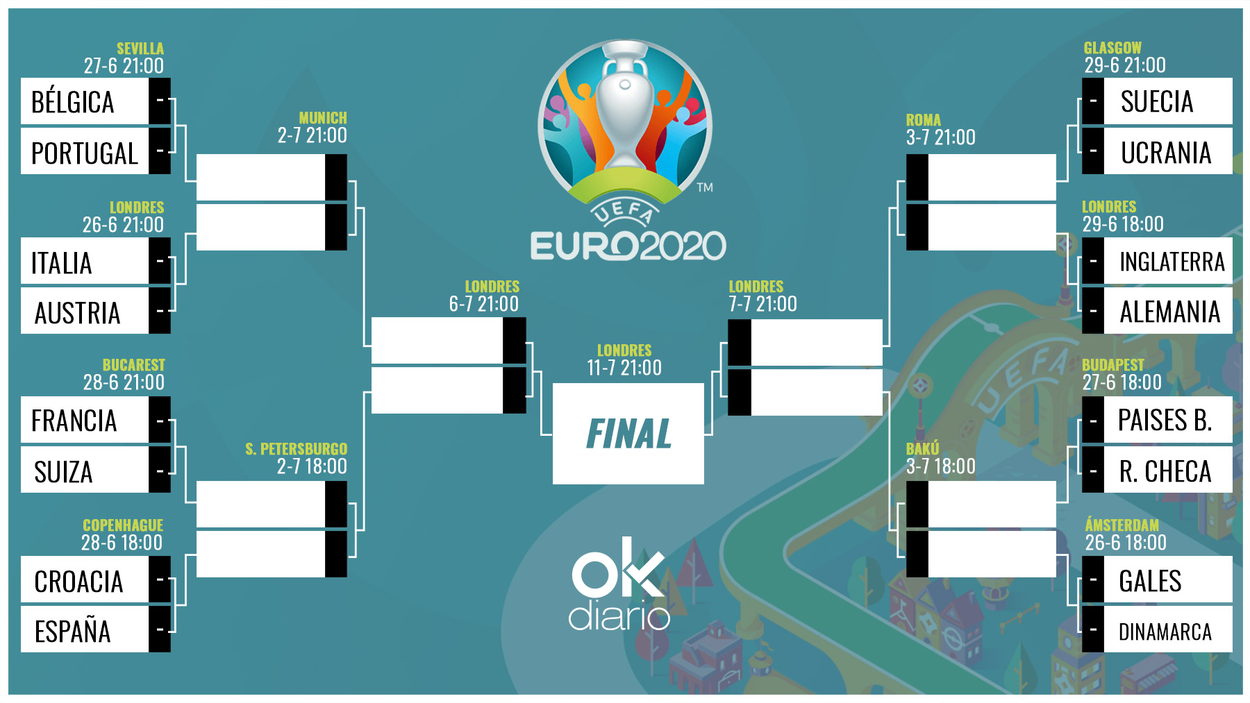 Así quedan los cruces de los octavos de la Eurocopa.