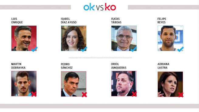 El OK y KO el jueves, 24 de junio de 2021