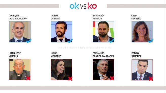 El OK y KO del viernes, 25 de junio de 2021