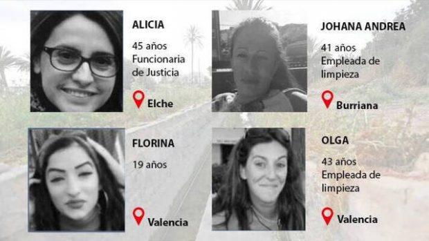 Las víctimas de las acequias.