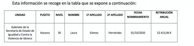 Salario y modalidad de la asesora Laura Gómez Hernández.
