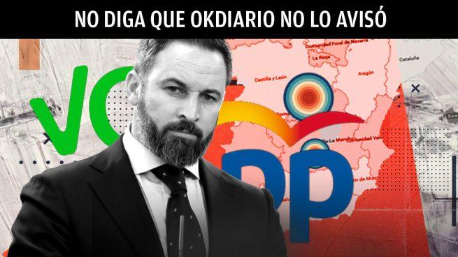 Vox deja en el aire los Presupuestos de Madrid y Andalucía al abstenerse el PP en declarar 'non grato' a Abascal