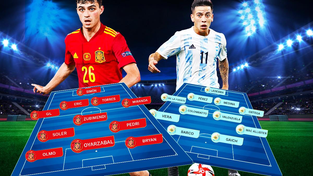 España se juega los cuartos contra Argentina.