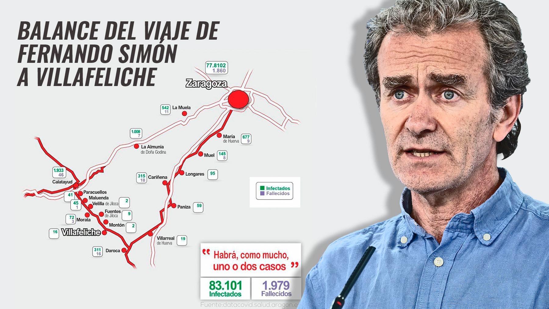 Recorrido de Fernando Simón en Zaragoza.