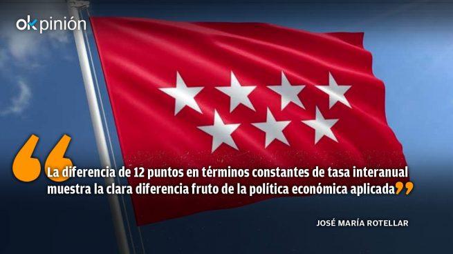 Madrid marca la diferencia: se recupera al ritmo de la eurozona