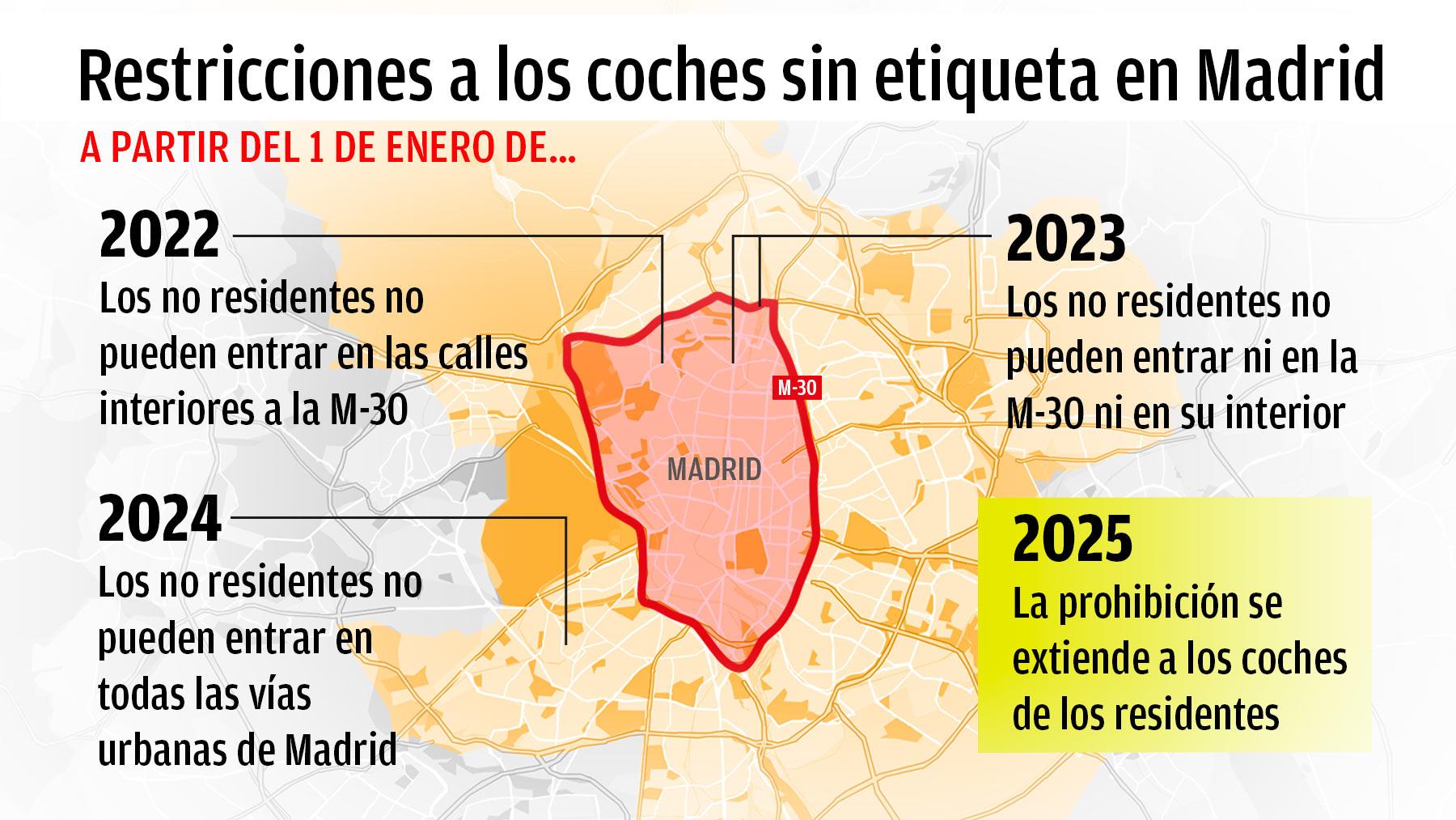 Mapa de restricciones a los coches sin etiqueta en Madrid. (Elaboración: OKDIARIO)