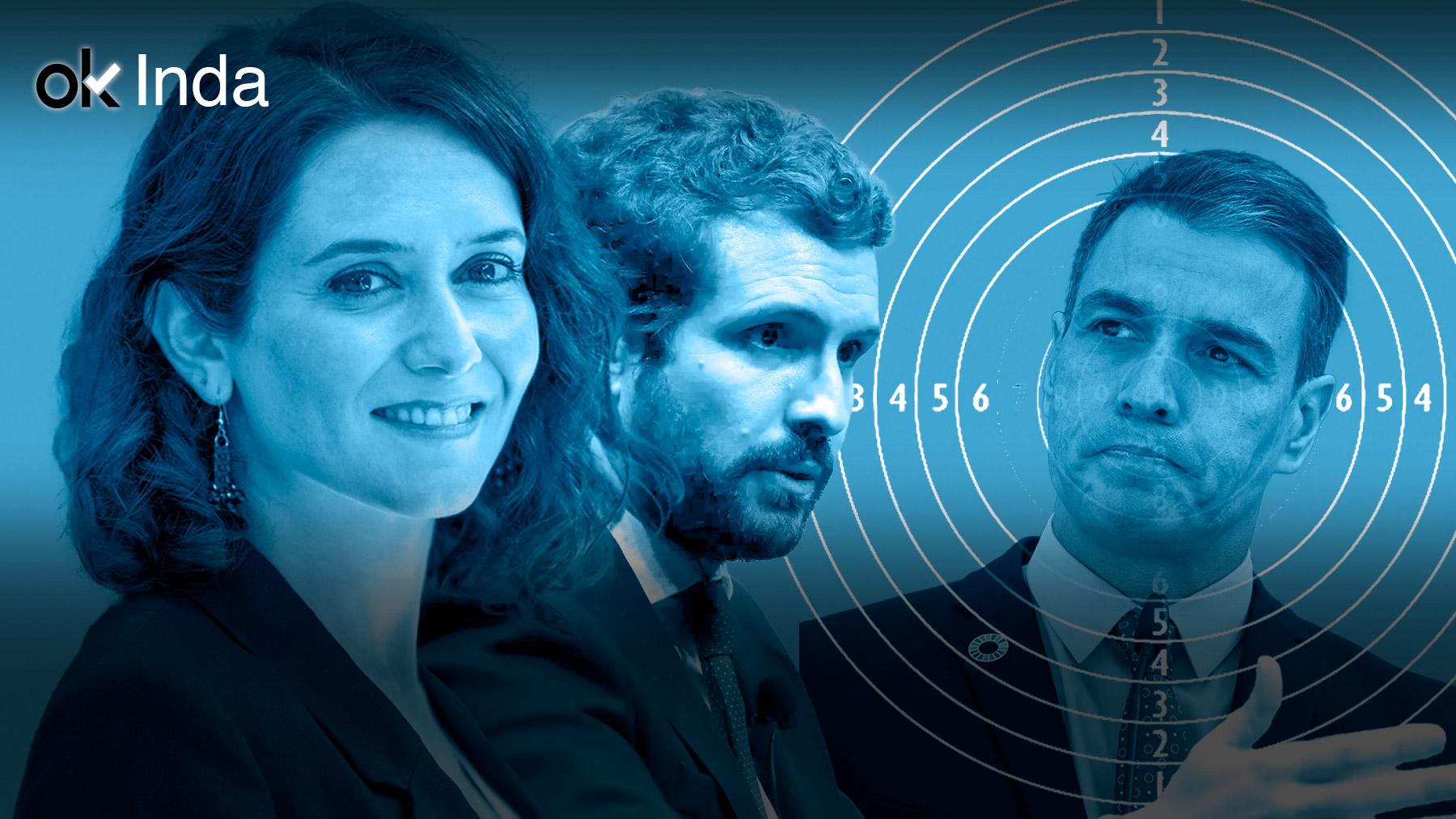 Isabel Díaz Ayuso, Pablo Casado y Pedro Sánchez.