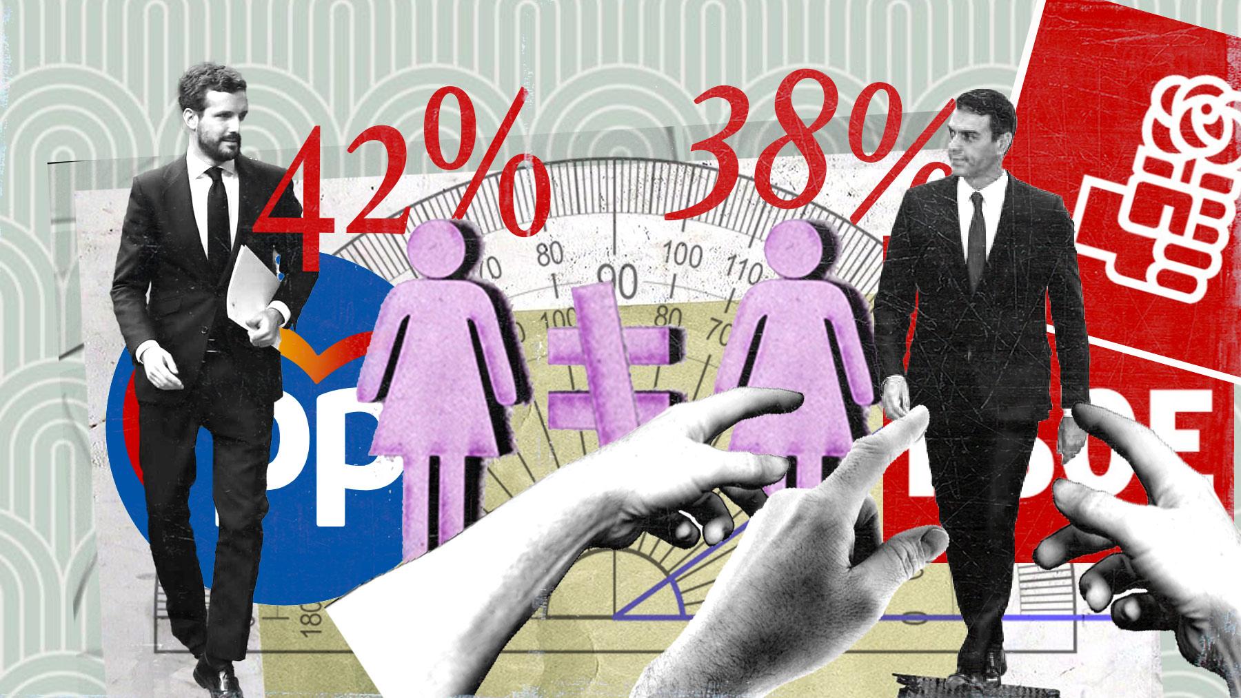 El PP gana al PSOE en porcentaje de sus afiliadas mujeres.