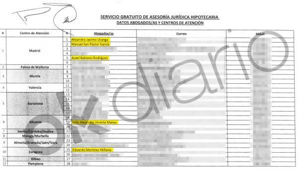 Listad de trabajadores de la tapadera de Podemos.