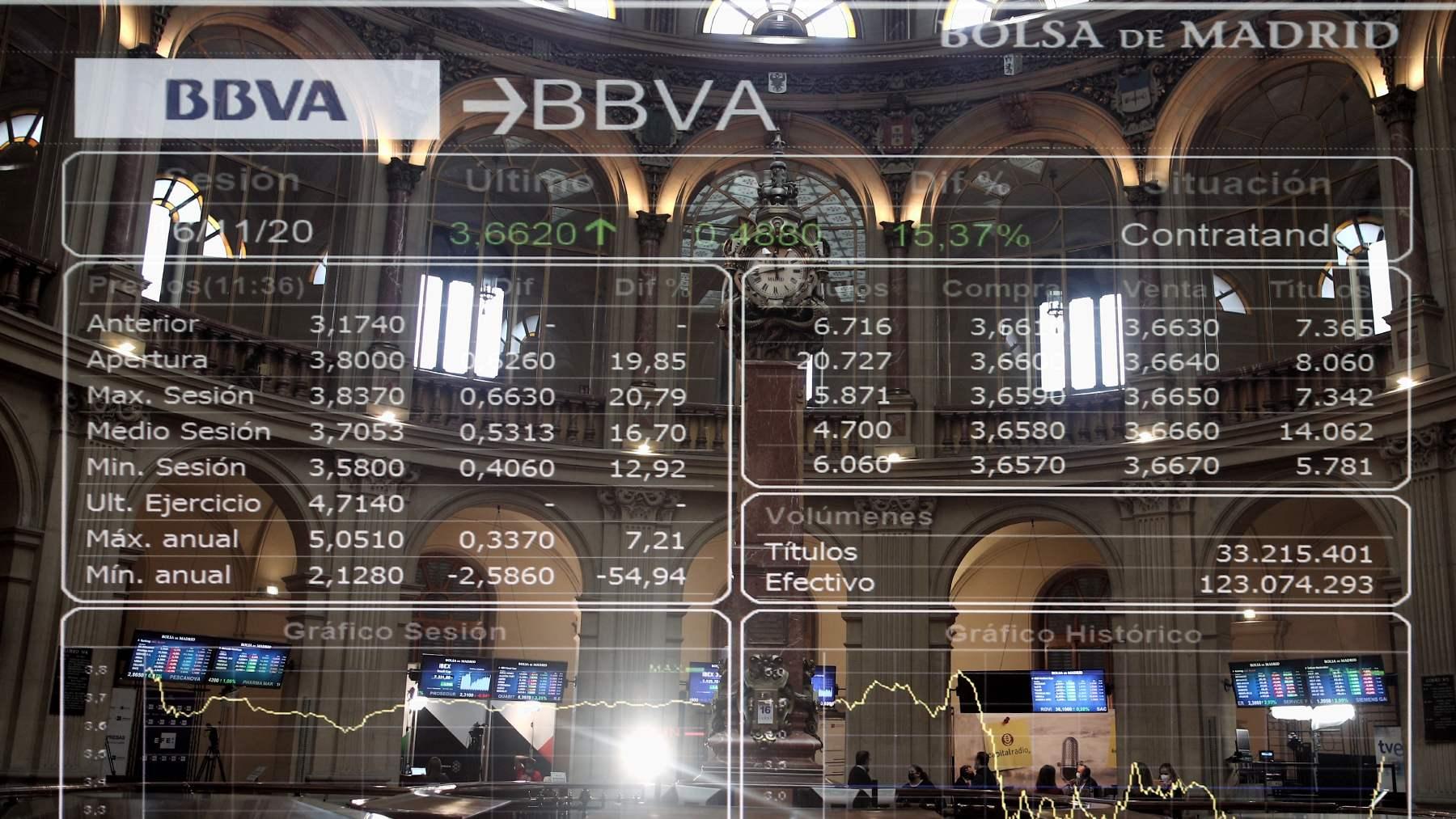 Imagen de BBVA en la Bolsa de Madrid.