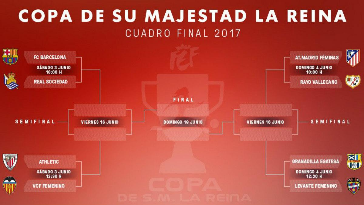 El Atlético Femenino quiere revalidar la Copa de la Reina. (LaLiga)