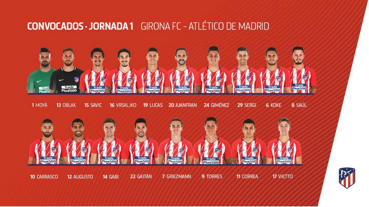 Convocatoria Girona vs Atlético. (atleticodemadrid.com)