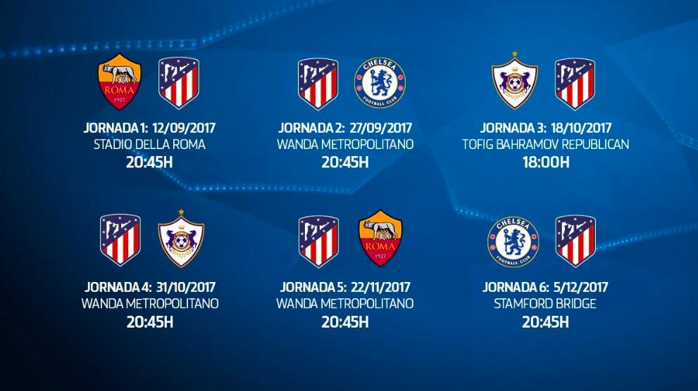 El calendario del Atlético de Madrid en la Champions.