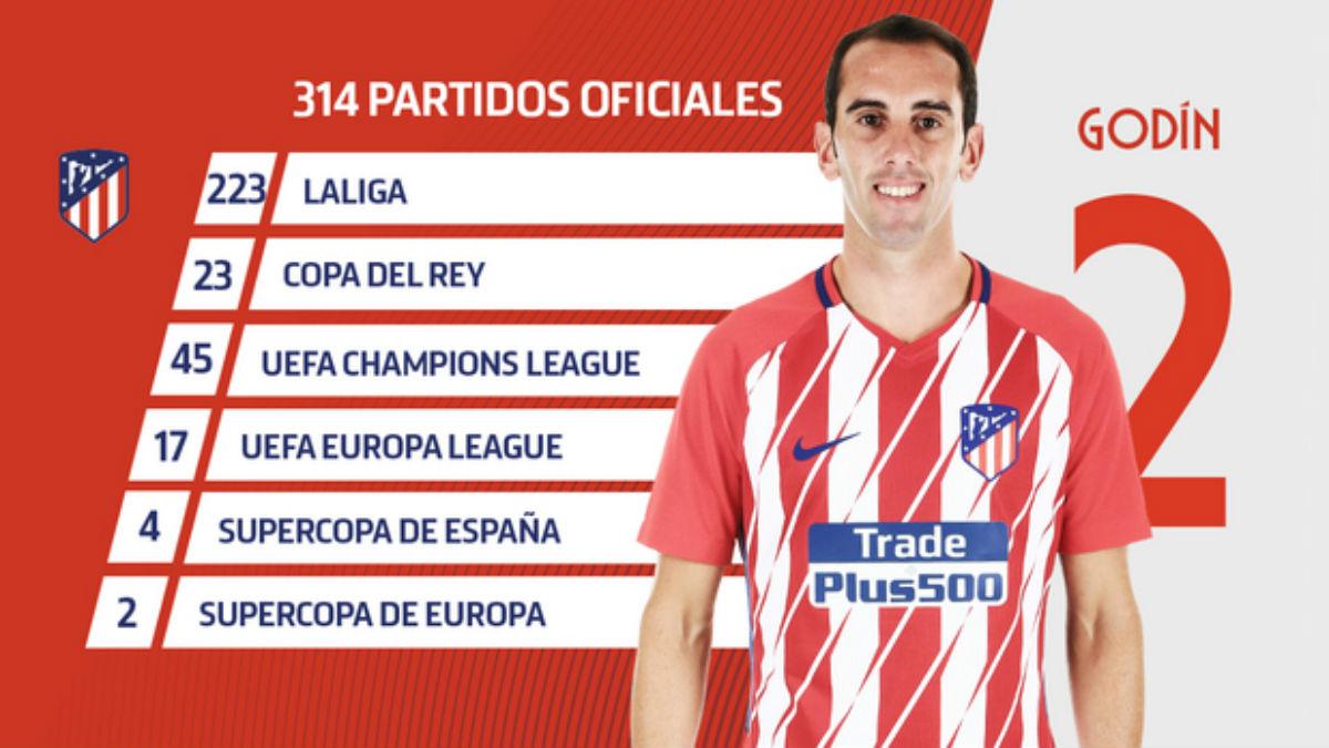 Leyenda Godín: iguala a Perea como el extranjero con más partidos en el Atlético