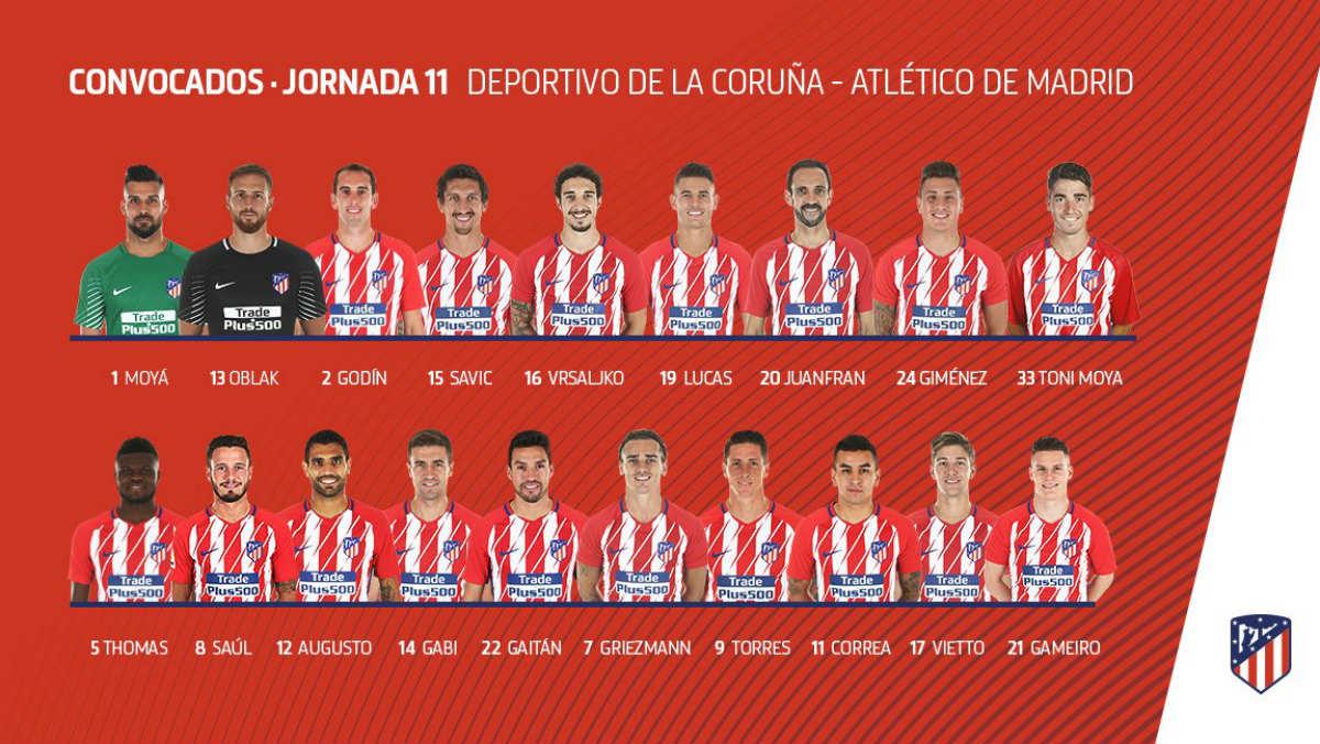 La convocatoria del Atlético para medirse al Deportivo.