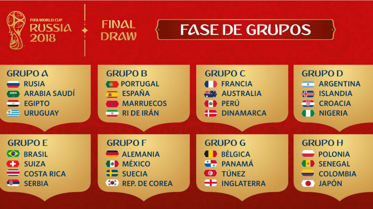 Estos son los grupos para el Mundial de Rusia. (fifa.com)