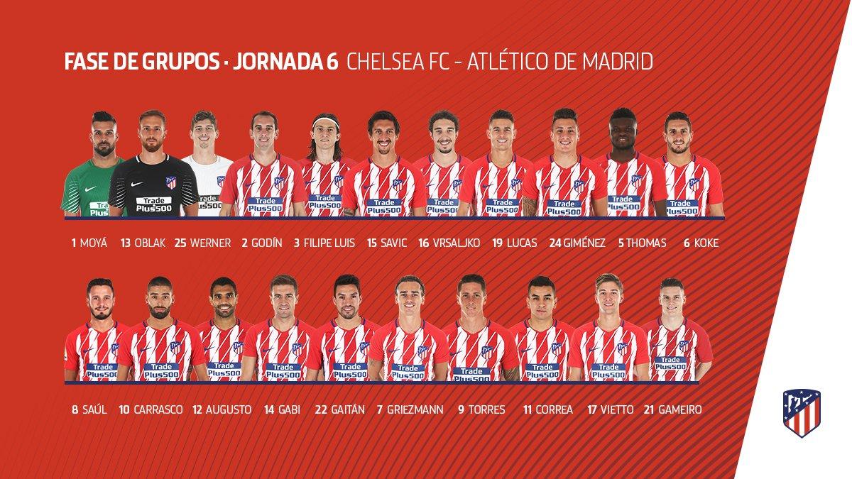 Convocatoria del Atlético para medirse al Chelsea.