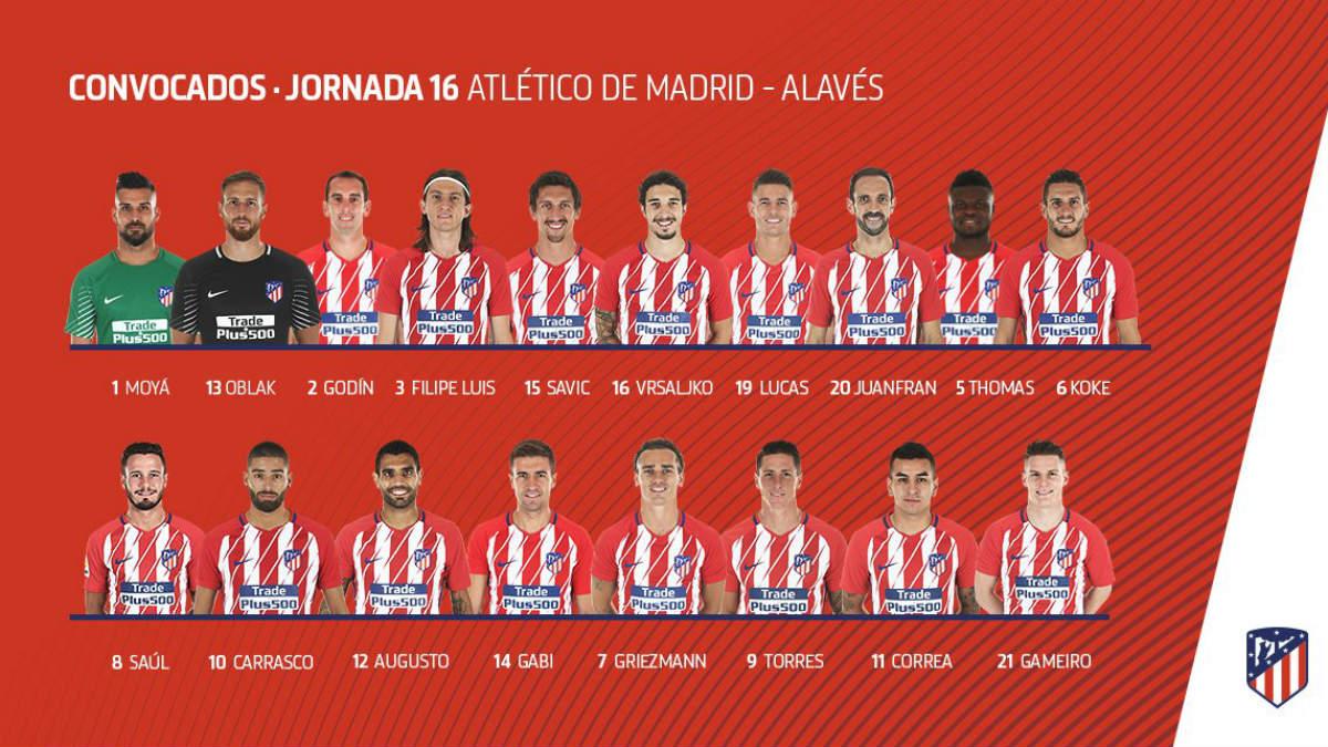 Convocatoria del Atlético Vs Alavés.