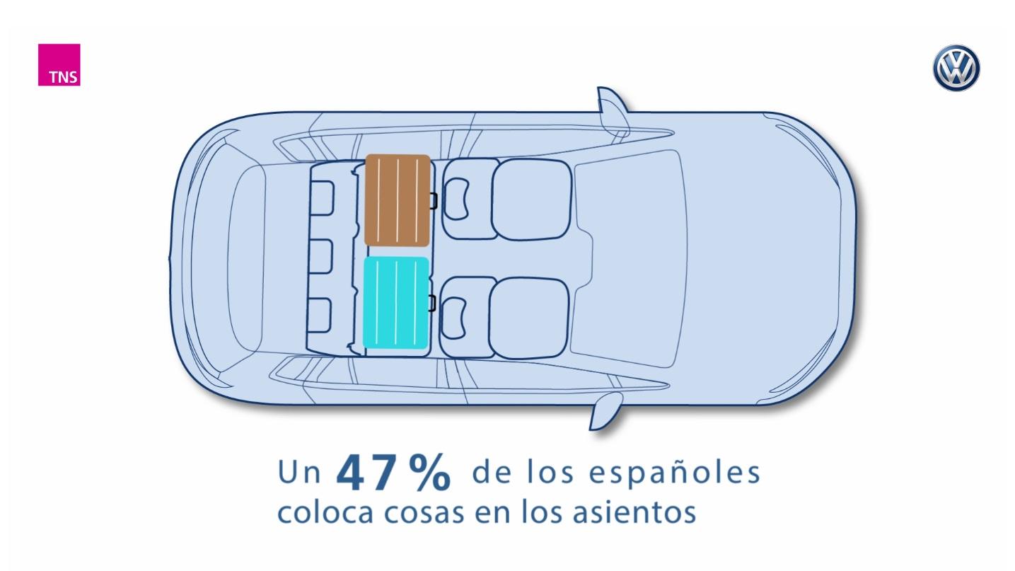 Carga en el coche 1