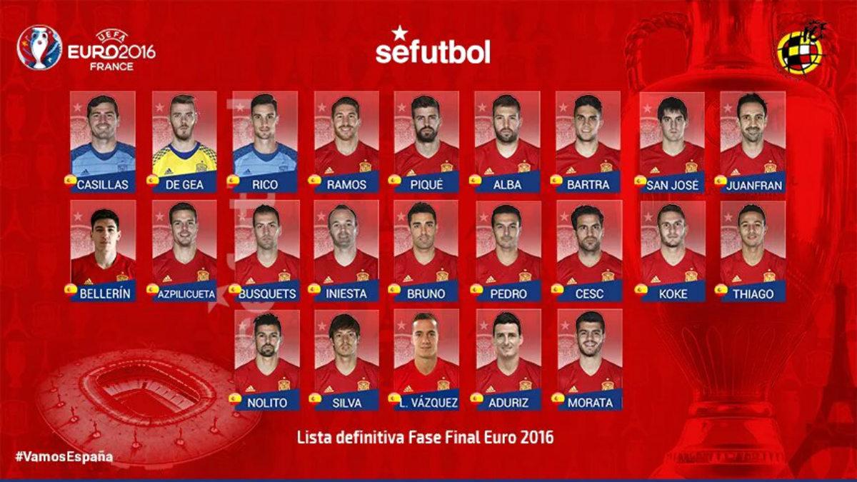 isco-saúl-selección-española-eurocopa