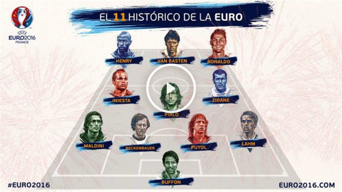 11 histórico de la Eurocopa, con Zidane y Cristiano. (UEFA)
