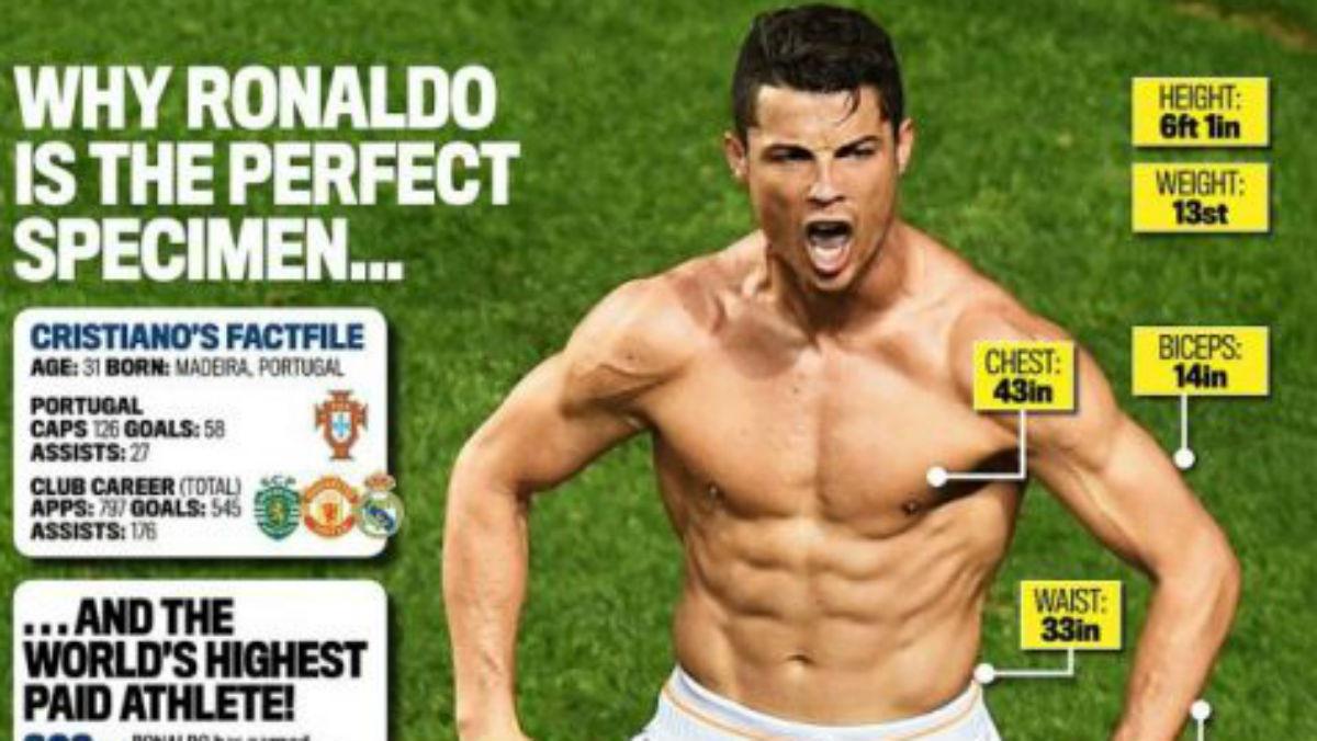 Inglaterra destaca el cuerpo perfecto de Cristiano.