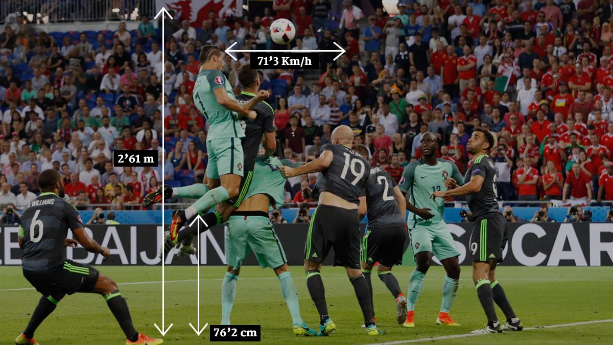Cristianó voló ante Gales para abrir el marcador.