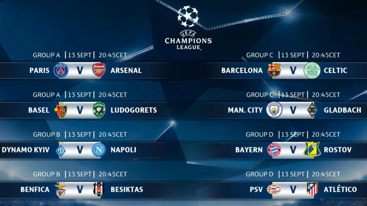 champions-league-jornada