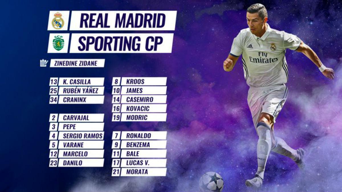 La convocatoria del Real Madrid Vs Sporting de Lisboa.