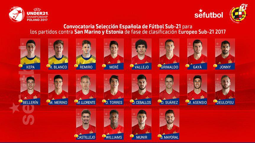 Convocatoria selección española sub-21 con Asensio a la cabeza. (sefutbol)