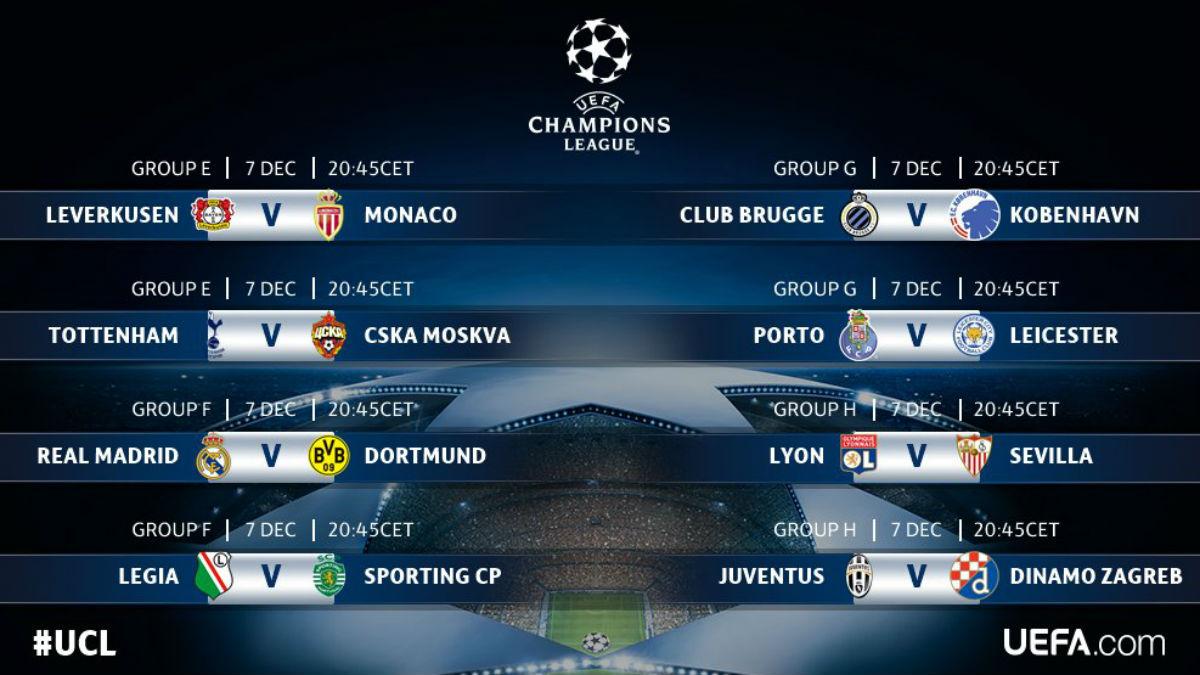 La jornada del miércoles en la Champions League.