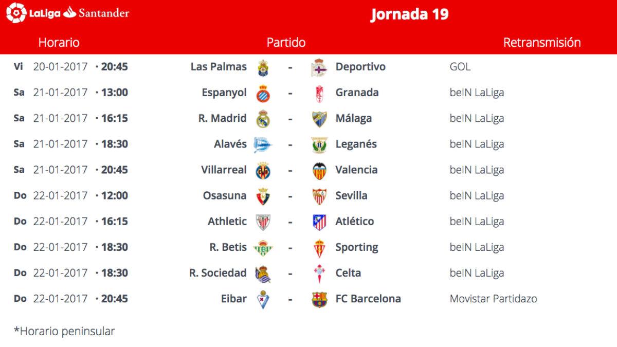 Partidos de la jornada 19 de la Liga Santander.