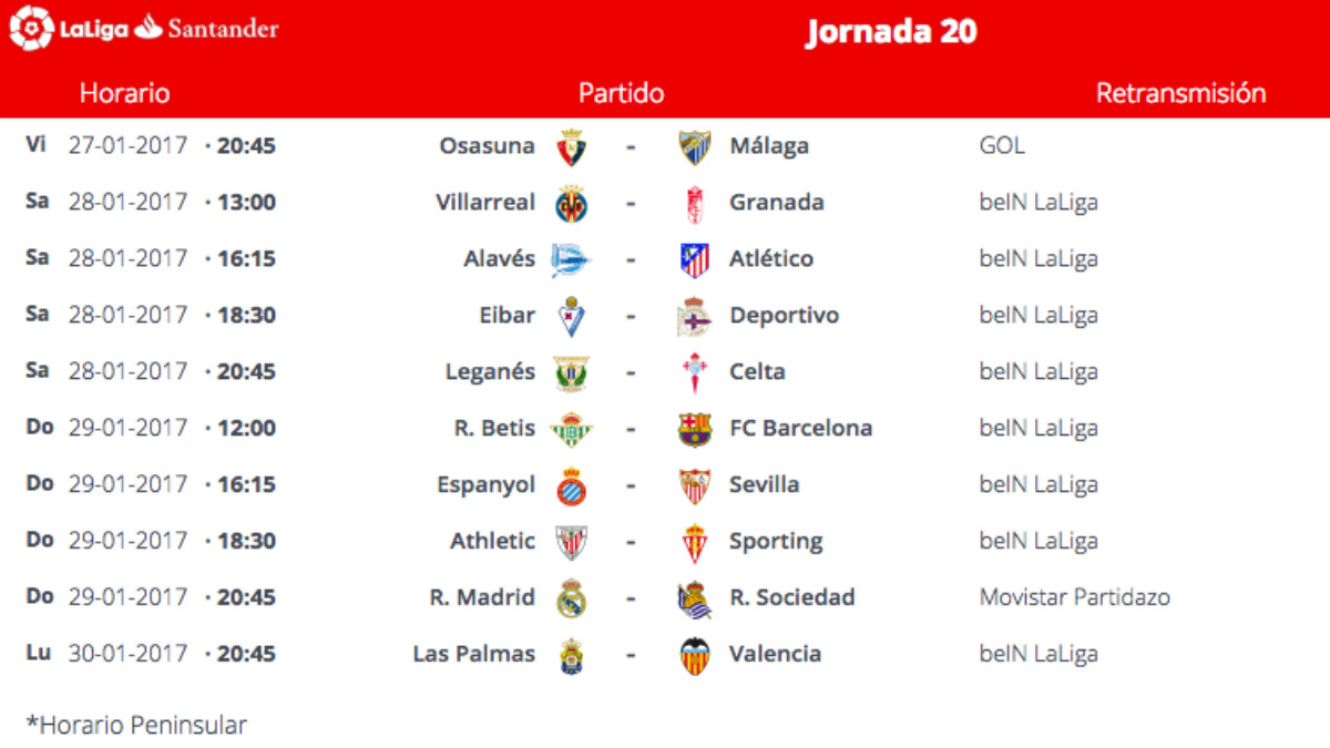 horarios-jornada-20-liga
