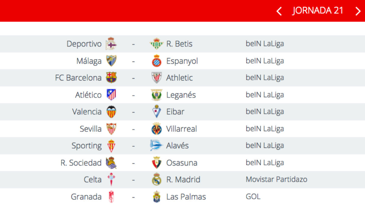 Partidos de la Jornada 21 de la Liga Santander.