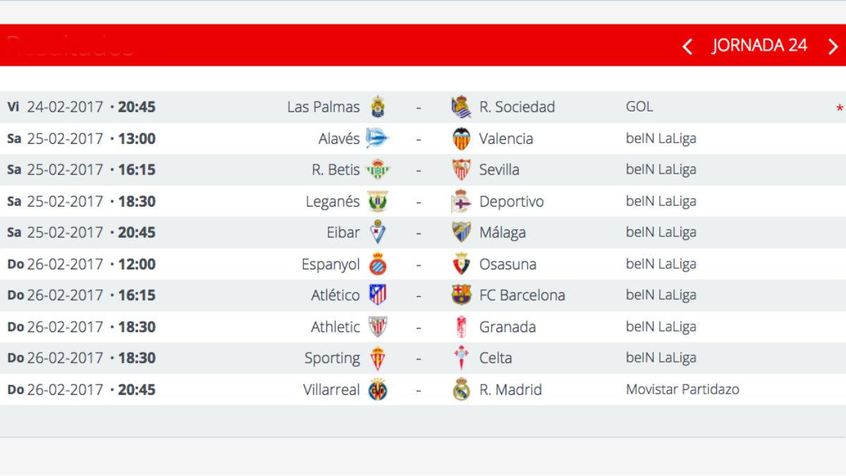 Partidos, horarios y televisión de la Jornada 24 de la Liga Santander.
