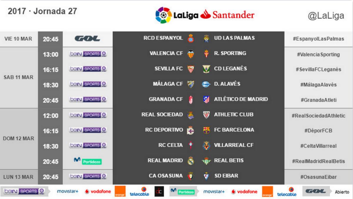 Los partidos, horarios y canal de la jornada 27 de Liga Santander.