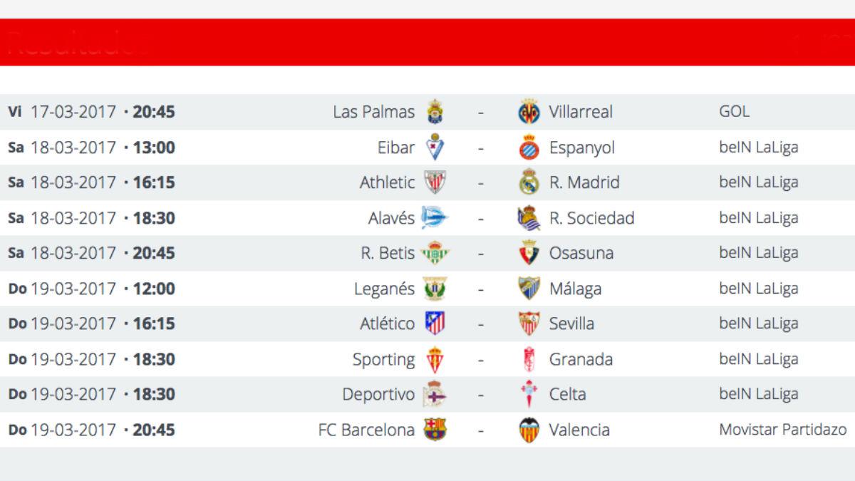 Partidos de la jornada 28 de la Liga Santander.