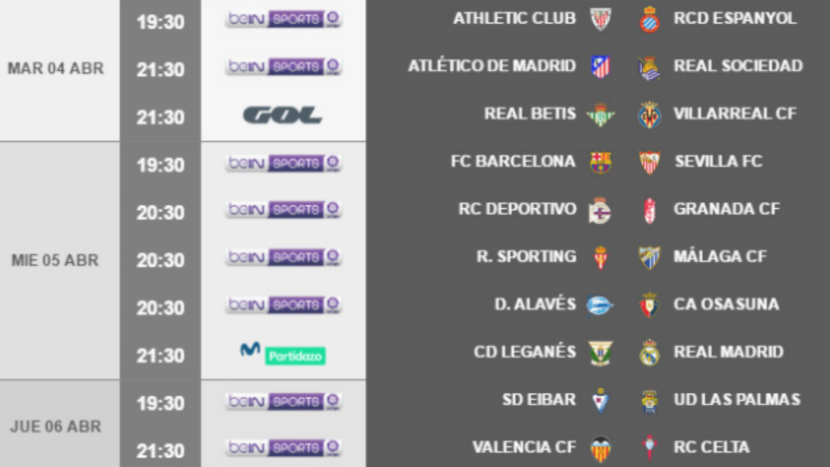 Jornada 30 de la Liga Santander. (@laLiga)