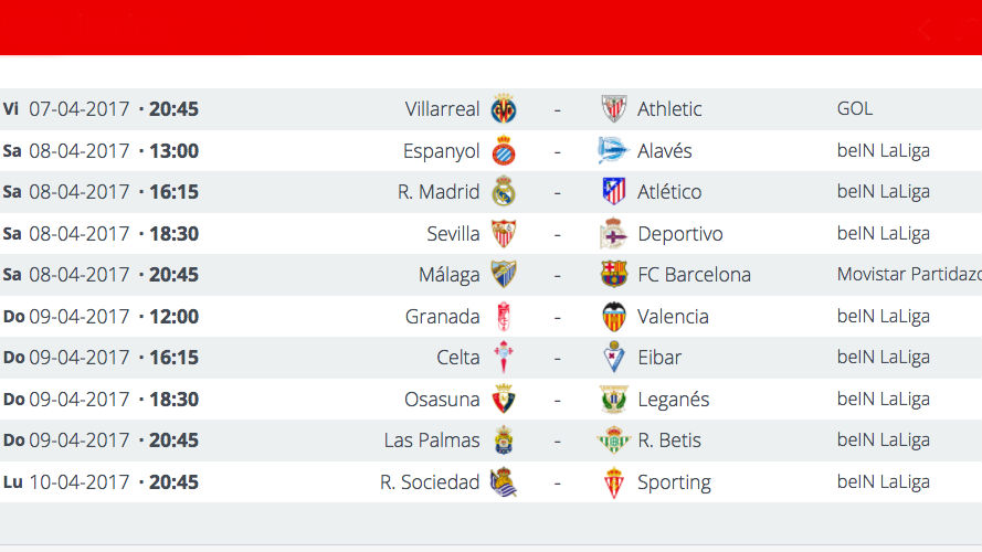 Jornada 31 de la Liga Santander.