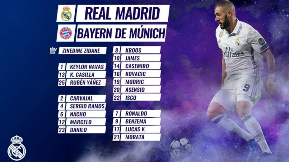 Convocatoria Real Madrid vs Bayern. (realmadrid.com)