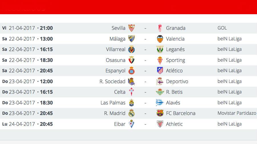 Partidos de la jornada 33 de Liga Santander.