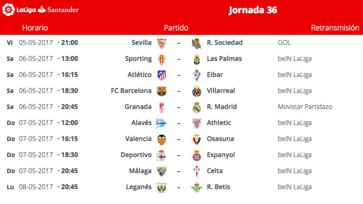 Liga Santander Jornada 36