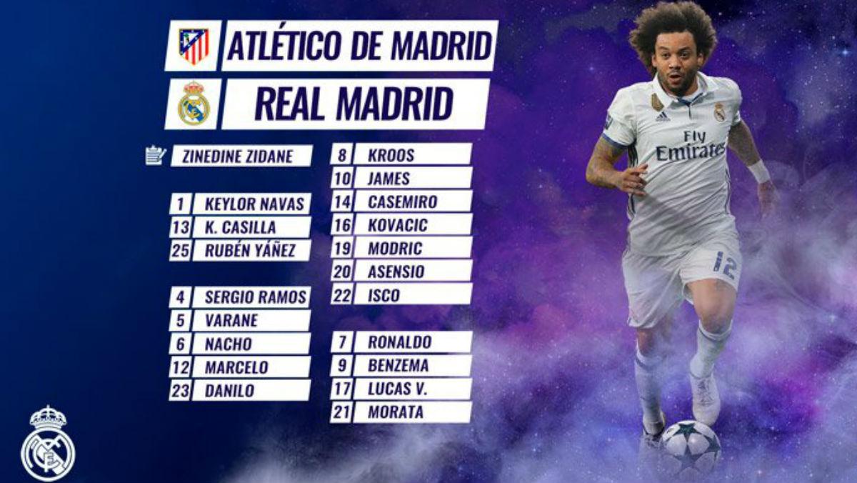 La convocatoria del Real Madrid Vs Atlético.